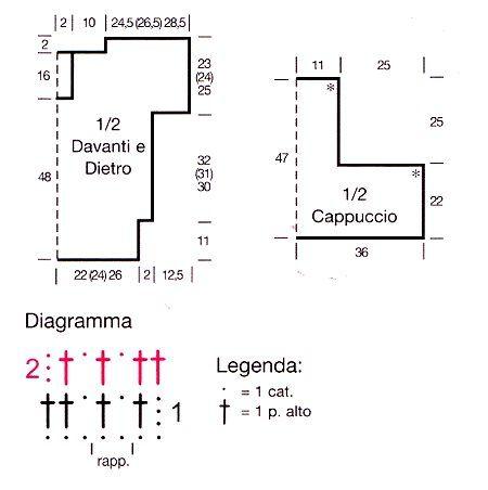 Schemino-e-diagramma-punto-fantasia-maglia-rete